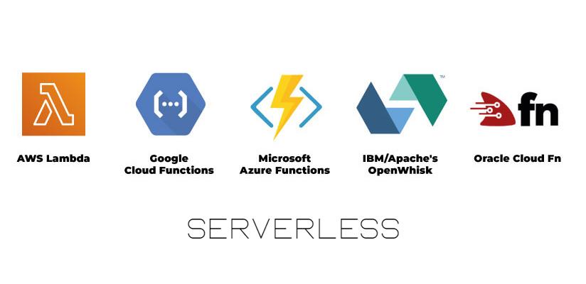 Building a Serverless REST API with Node.js and MongoDB