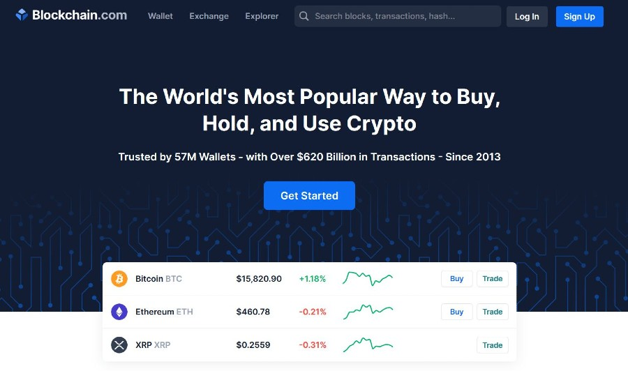 Blockchain.com Homepage